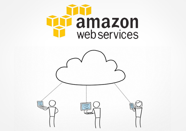 redesign_hackerbundle_Amazon