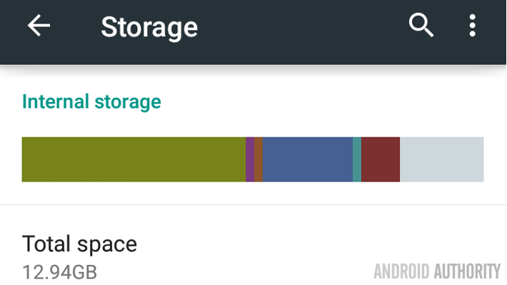 Android internal Storage clear cache