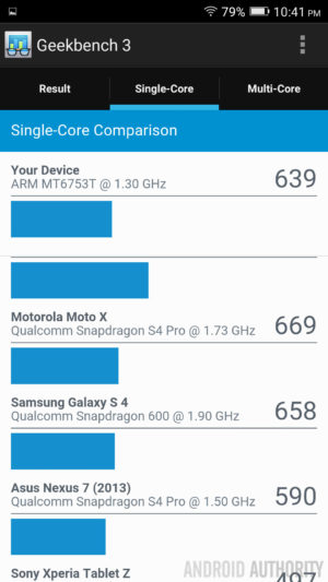 BLU-Energy-XL-Geekbench-3-1