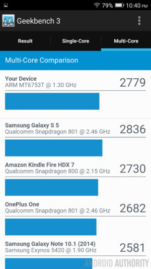 BLU-Energy-XL-Geekbench-3-2