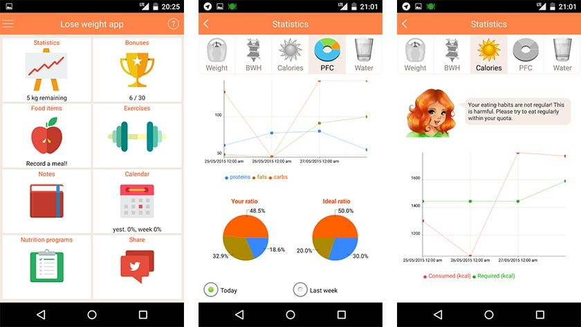best diet apps and best nutrition apps for Android